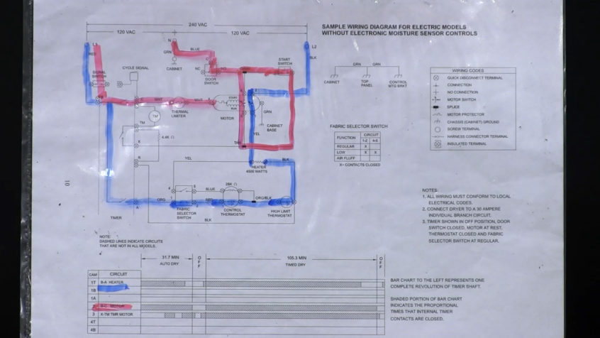 wiring schematic diagnostics - frigidaire electric dryer | fred's appliance  academy  fred's appliance academy